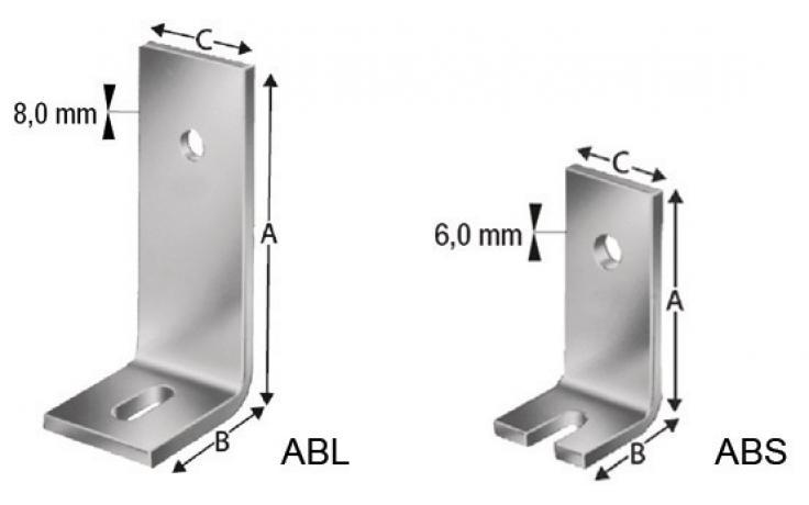 Sarokösszekötő elemek ABL ABS